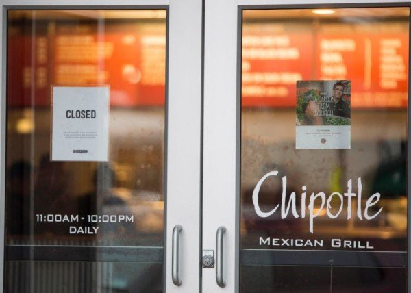 chipotle closed doors